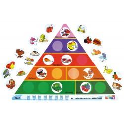 Nuestra pirámide de los alimentos